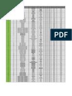 Wyniki IIKRT2015 TP5 [zielona]