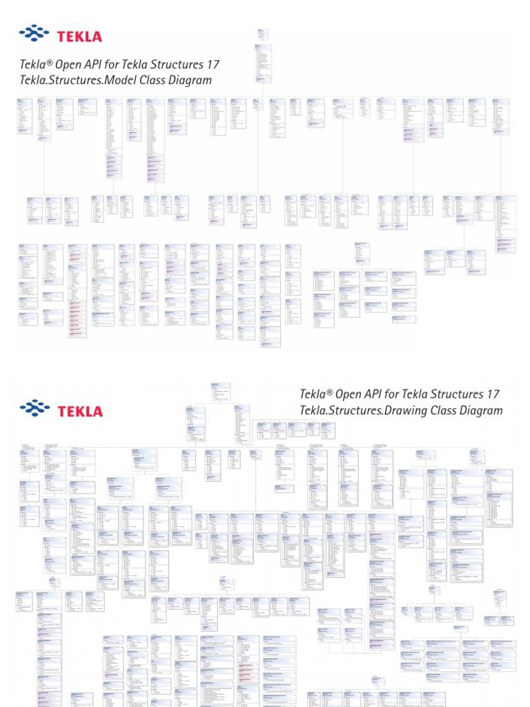 Tekla Structures Detailing Manual
