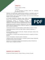 Fontes Do Direito,Ramos Do Direito, Norma Jurídica.