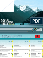 Social Progress Index 2014_Scorecards