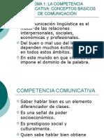 Expresión oral y escrita INTRODUCCIONYTEMA1.ppt