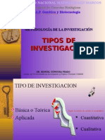 7 Tipos de Investigacion