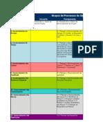 Processos PMBOK Versão 5