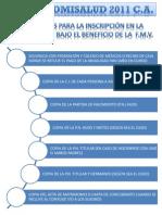 Requisitos Inscripcion de Seguro Hcm Con Fmv