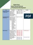 2015SummerPD-DigitalLearning