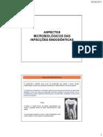 Aspectos Microbio. Das Infec. Endo. (Leitura)