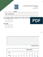 EBA Risk Dashboard Interactive Tool
