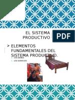 EL SISTEMA PRODUCTIVO.ppsx