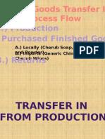 FG Flowchart.pptx