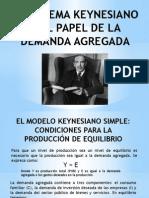 EL SISTEMA KEYNESIANO I.pptx