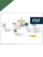 Capitulo 3 - Planificación estratégica del proyecto
