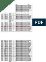 VENUEs Presentations 2015 (2014-16)