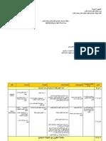 Plan Strat Ref Ar2015