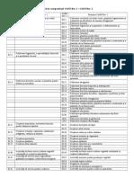 Tabel de corespondente CAEN REV1-CAEN REV2.doc