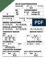 CAPACITORS Formulas.docx