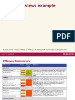 Efficacy Review