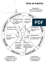 Tipos de puesto y Combinaciones.pdf