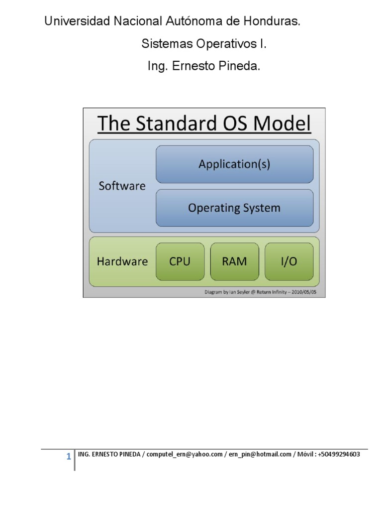 Sistemas Operativos 1 Unah vs v1