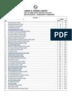 000 L&T Subsidiary Index 2010-11