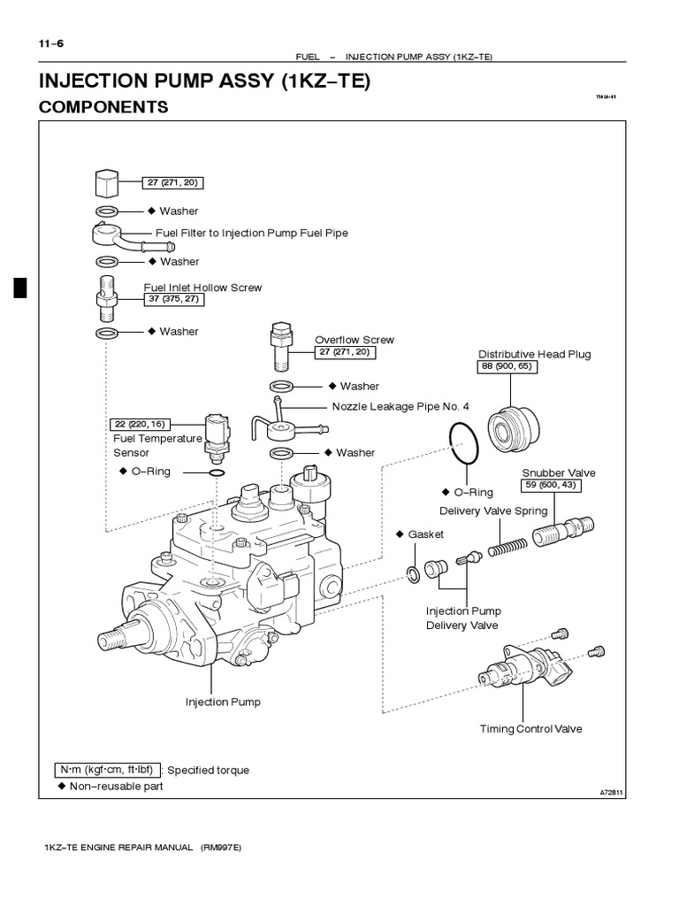 1kz te injection pump assy pdf rh scribd com toyota 1kz-te engine factory workshop and repair manual download toyota 1kz-te engine repair manual download