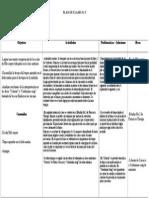 Plan de Clases Practica 4 Rev