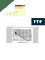 Coeficiente k de La Ecuacion Fundamental de Perdida Localizadas