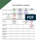 Horarios Loi 2ºcuat 2015