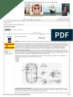 Historia Naval de España y Países de Habla Española