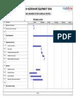 Sagem Mw subcontractorimplementation schedule center 2.pdf