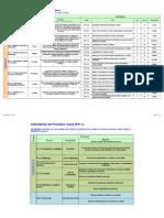 Matriz de Procesos - LAVAJIN Grupo 2