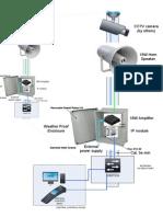 Visio-IP PA 15W Version