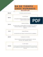 Equema Linea de Tiempo Derechos Humanos.
