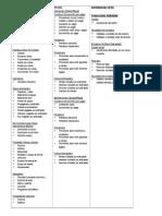 Cuentas Contables formato Balance General