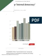 JI, PTI top 'internal democracy' chart - Pakistan - DAWN.pdf