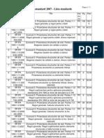 Lista SR en 1993 - Proiectarea Structurilor de Otel