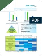 Health Insurance Planner Final 2011