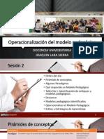Operacionalización Del Modelo Pedagógico S2