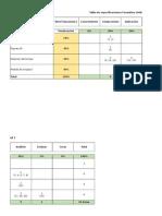 Tabla de Especificaciones y Claves - 4 Basico Unidad 2 (2a. Ed.)