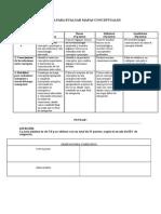 Ejemplos de Instrumentos de Evaluación