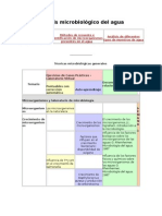 Análisis microbiológico del agua.doc