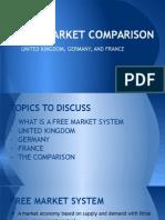 Free Market Comparisons