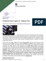 Belajar diagram fasa _ INFOMETRIK _ -- Situs Informasi Mekanika, Material, dan Manufaktur --.pdf