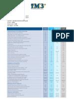 Dental Unit Specifications