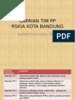 TIM PP