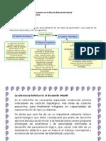 El Desarrollo de La Noción de Espacio en El Niño de Educación Inicial Universidad de Los Andes Táchira