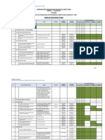 Indikasi Program -Perda Rtrwp Sulut