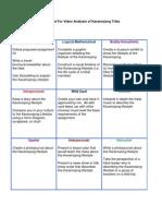 MI Product List for Karamojong Writing Assignment