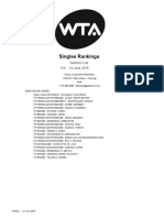 WTA Ranking June 2015