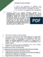 Metodologie-analiza-strategica