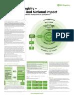 DDF poster FINAL.pdf